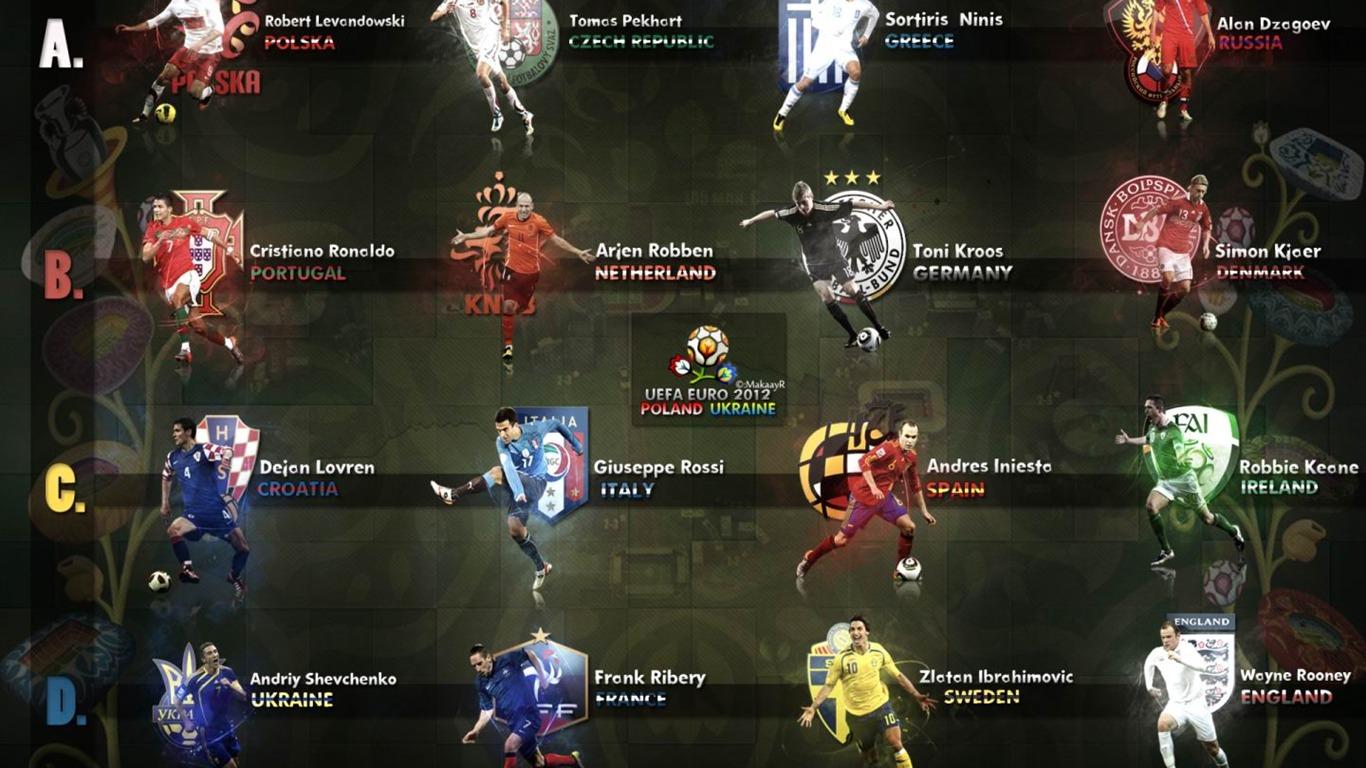 Football Teams-Euro 2012 HD desktop wallpaper Preview | 10wallpaper.com