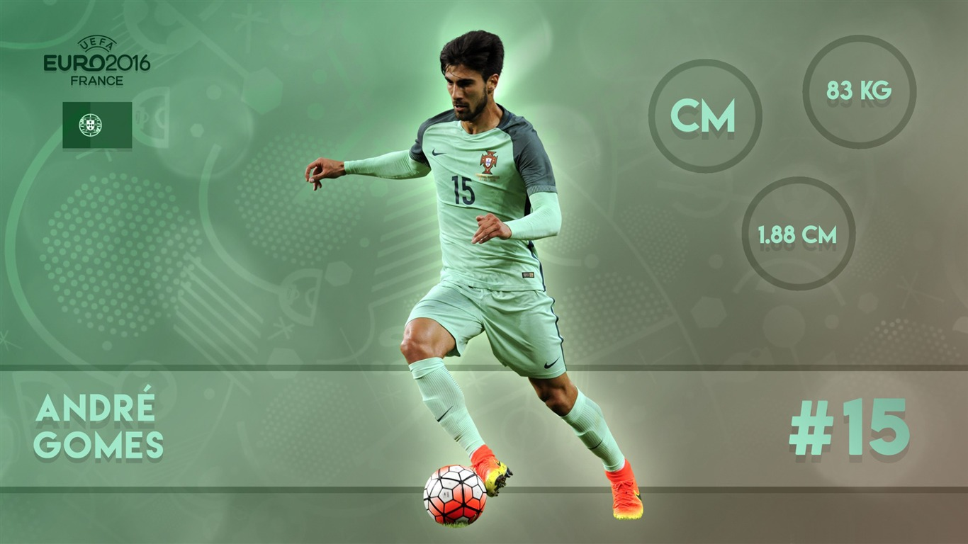 Andre Gomes-UEFA Euro 2016 Player Wallpaper Preview