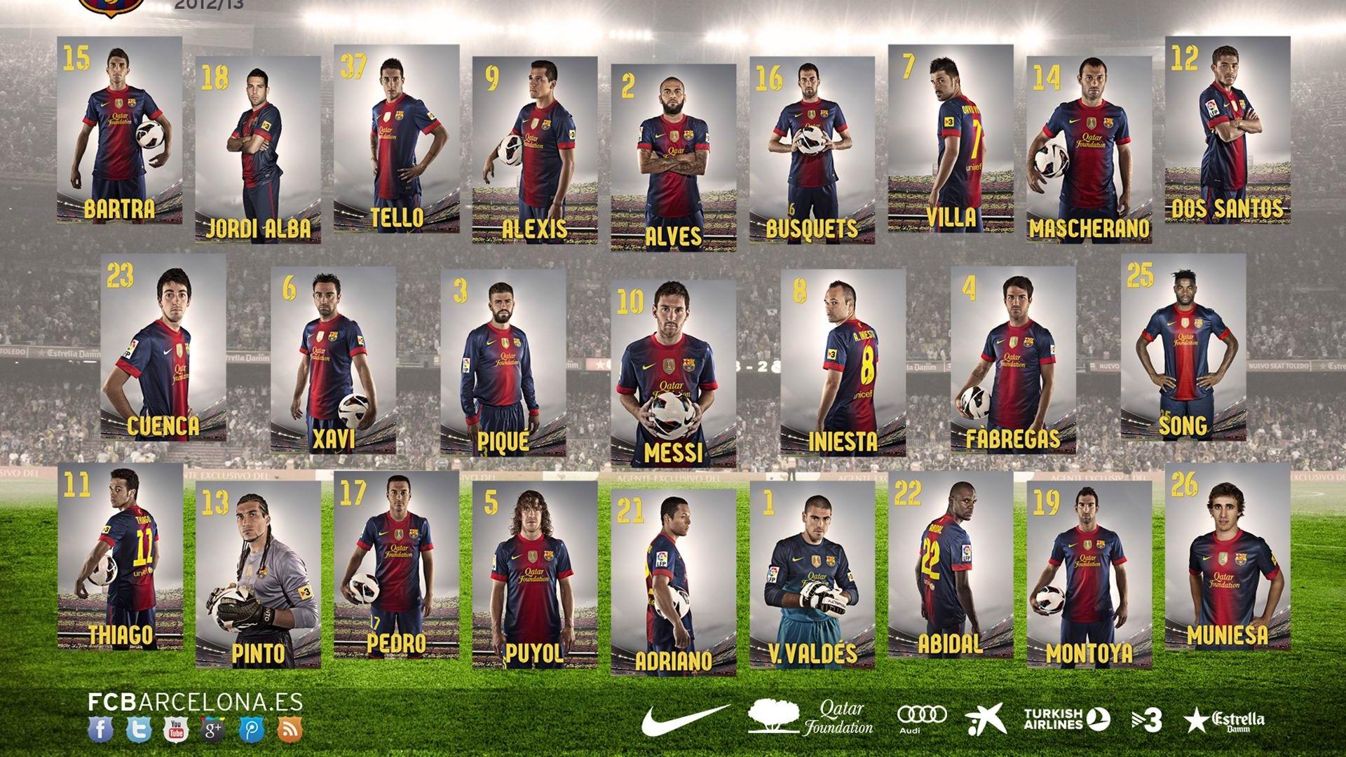 Joueurs 2012 13 Fc Barcelone Club Hd Fond Décran Aperçu