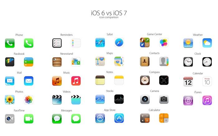 Ios Apple Wallpaper Title:ios 6 vs Ios 7-apple Ios